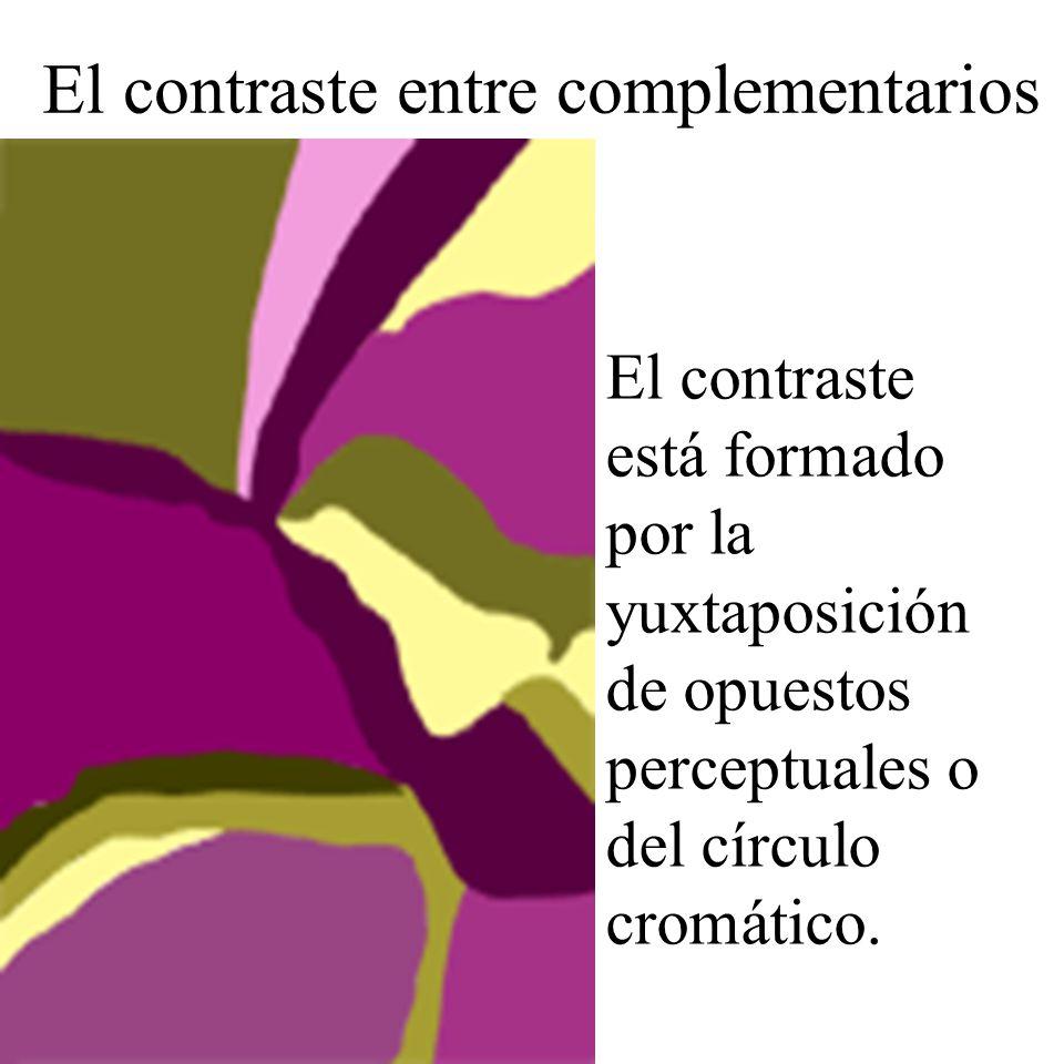 El contraste entre complementarios
