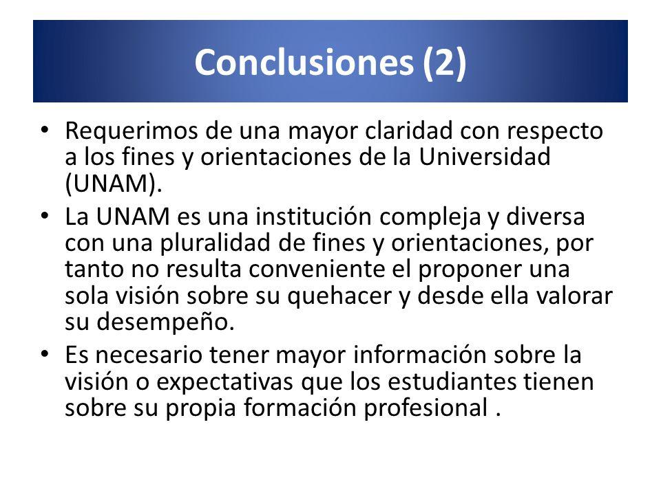 Conclusiones (2) Requerimos de una mayor claridad con respecto a los fines y orientaciones de la Universidad (UNAM).