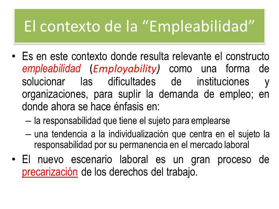 El contexto de la Empleabilidad