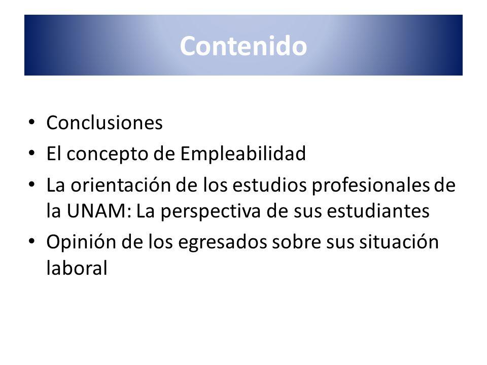Contenido Conclusiones El concepto de Empleabilidad