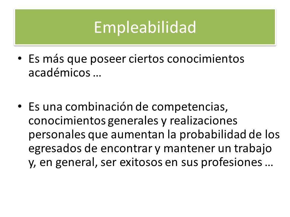 Empleabilidad Es más que poseer ciertos conocimientos académicos …