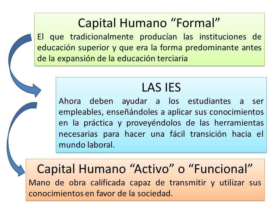 Capital Humano Formal