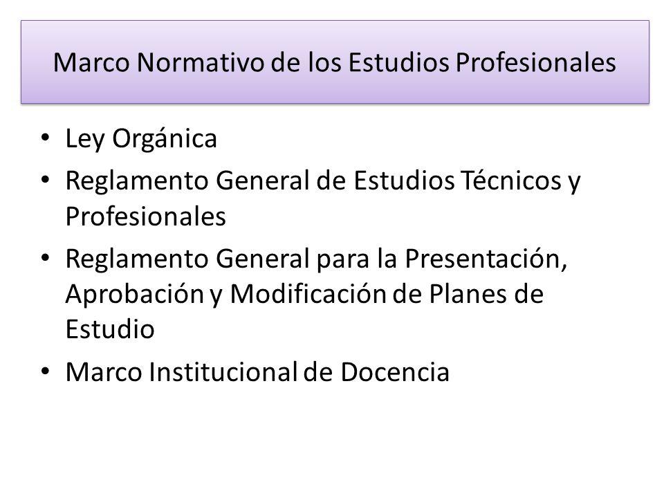 Marco Normativo de los Estudios Profesionales