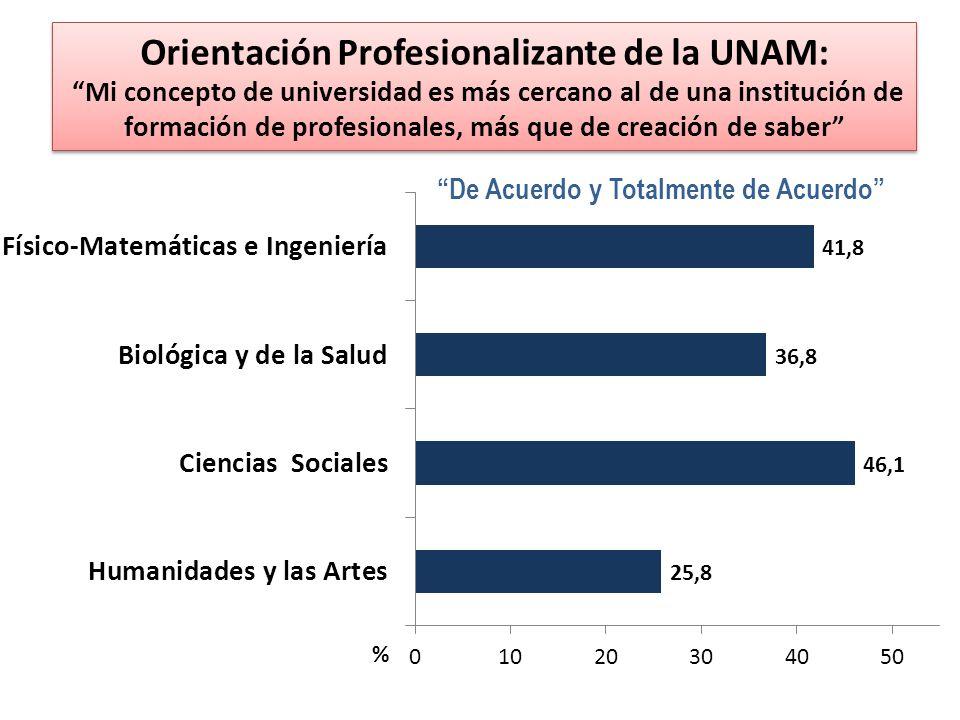 Orientación Profesionalizante de la UNAM: Mi concepto de universidad es más cercano al de una institución de formación de profesionales, más que de creación de saber