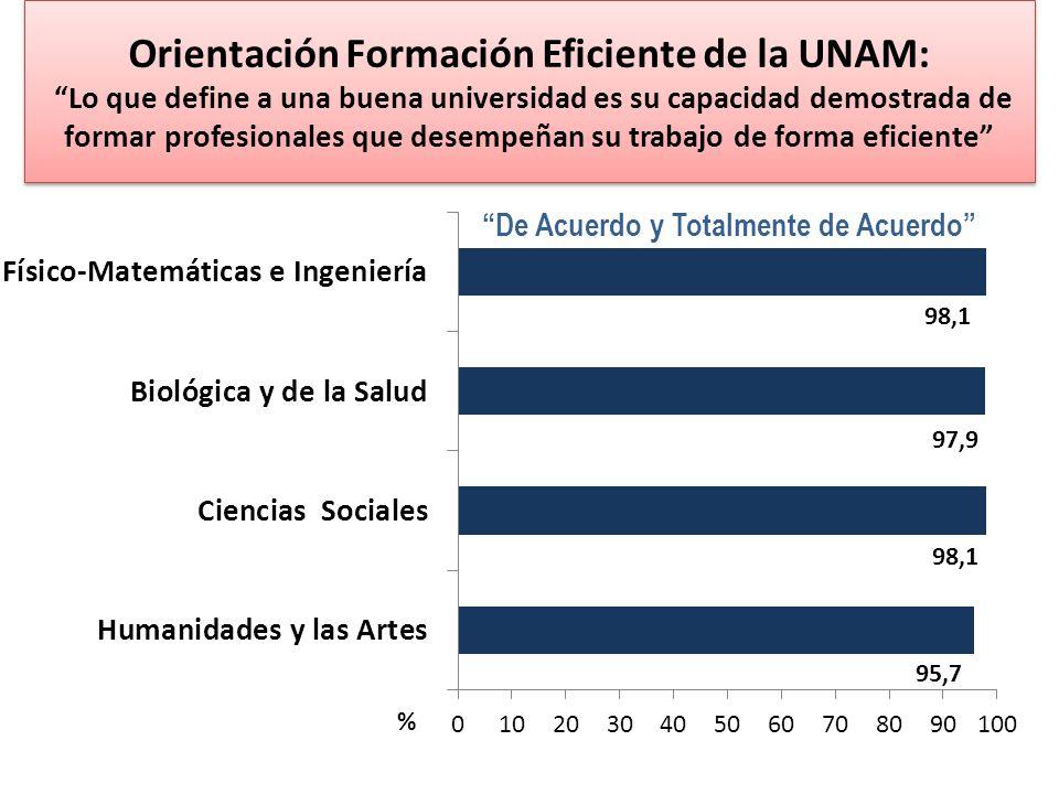 Orientación Formación Eficiente de la UNAM: Lo que define a una buena universidad es su capacidad demostrada de formar profesionales que desempeñan su trabajo de forma eficiente