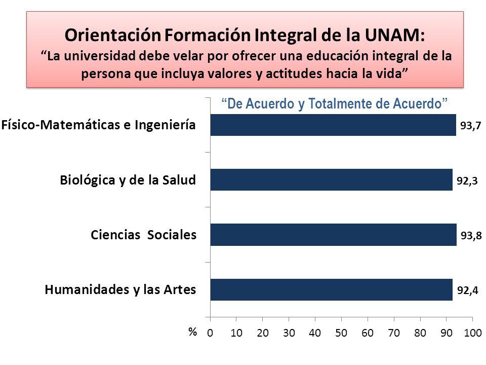 Orientación Formación Integral de la UNAM: La universidad debe velar por ofrecer una educación integral de la persona que incluya valores y actitudes hacia la vida