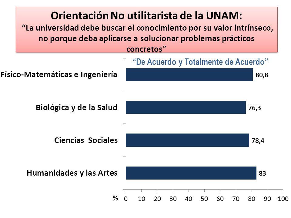 Orientación No utilitarista de la UNAM: La universidad debe buscar el conocimiento por su valor intrínseco, no porque deba aplicarse a solucionar problemas prácticos concretos