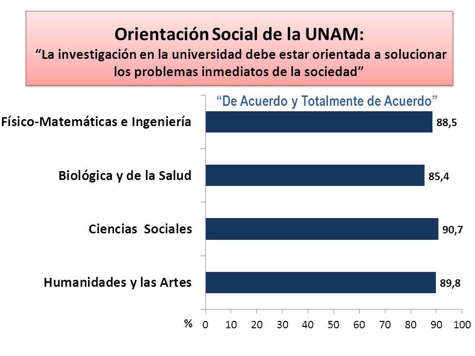 Orientación Social de la UNAM: La investigación en la universidad debe estar orientada a solucionar los problemas inmediatos de la sociedad