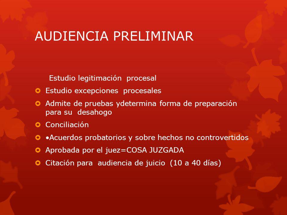 AUDIENCIA PRELIMINAR Estudio legitimación procesal