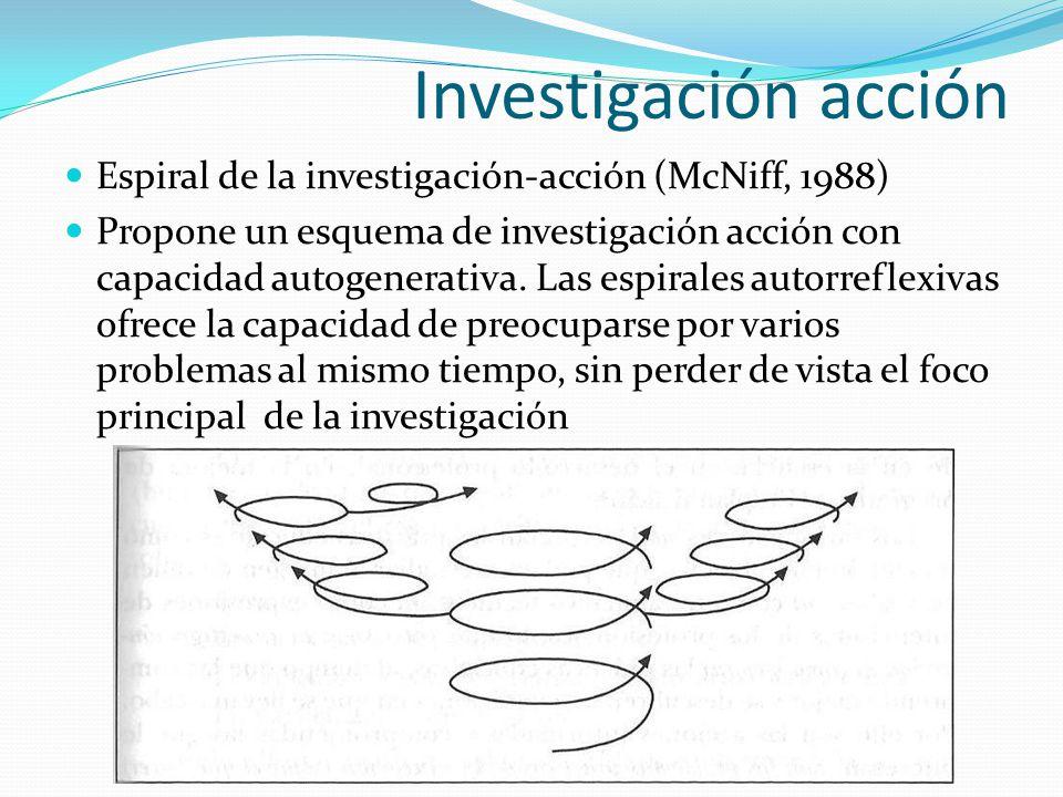 Investigación acción Espiral de la investigación-acción (McNiff, 1988)