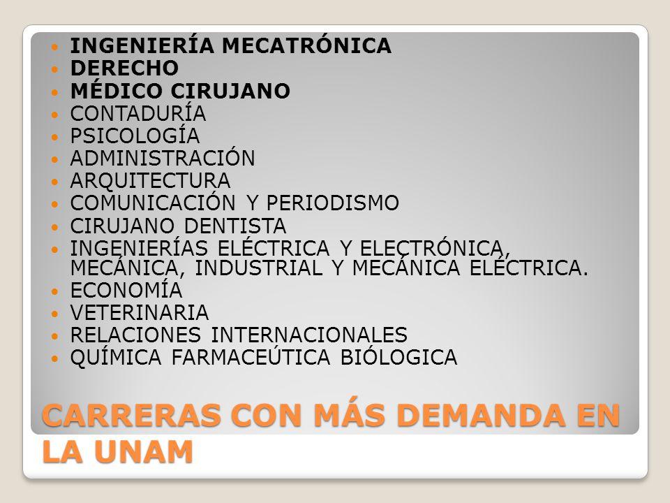 CARRERAS CON MÁS DEMANDA EN LA UNAM