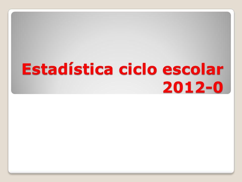 Estadística ciclo escolar 2012-0