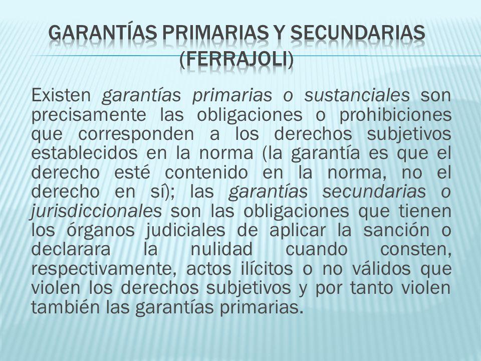 Garantías primarias y secundarias (Ferrajoli)