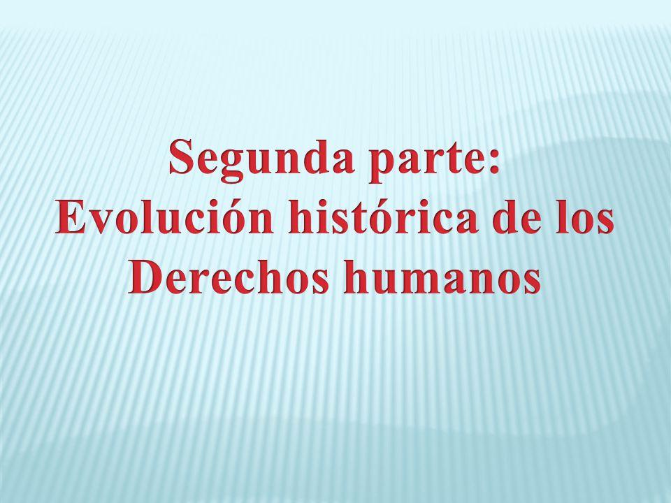 Evolución histórica de los
