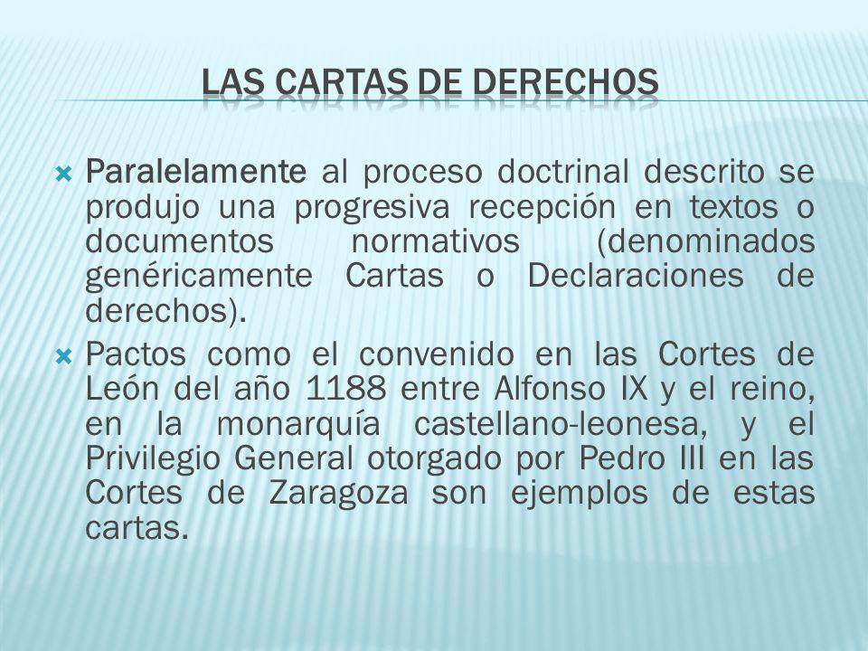 Las cartas de derechos
