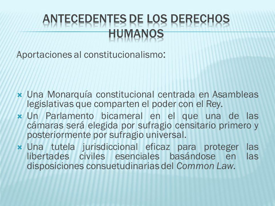 Antecedentes de los derechos humanos
