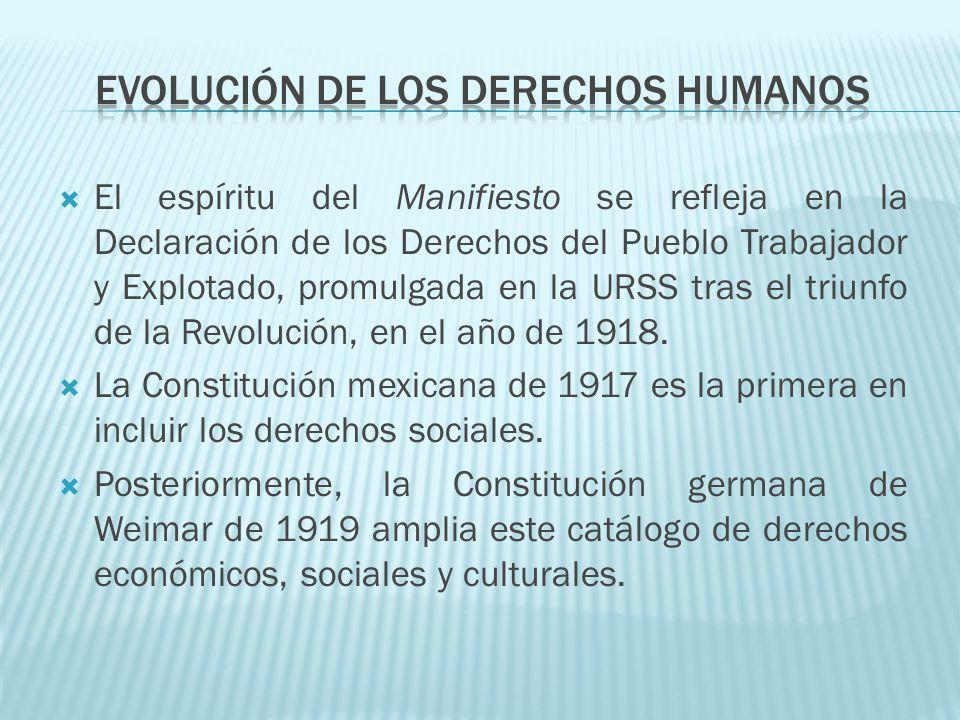 Evolución de los derechos humanos