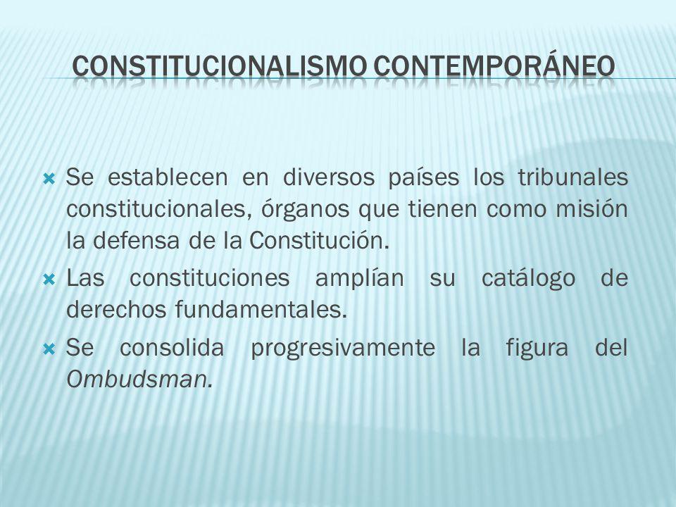 Constitucionalismo contemporáneo