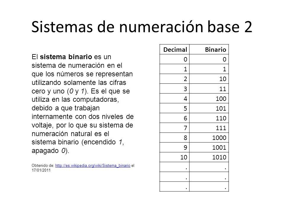 Sistemas de numeración base 2
