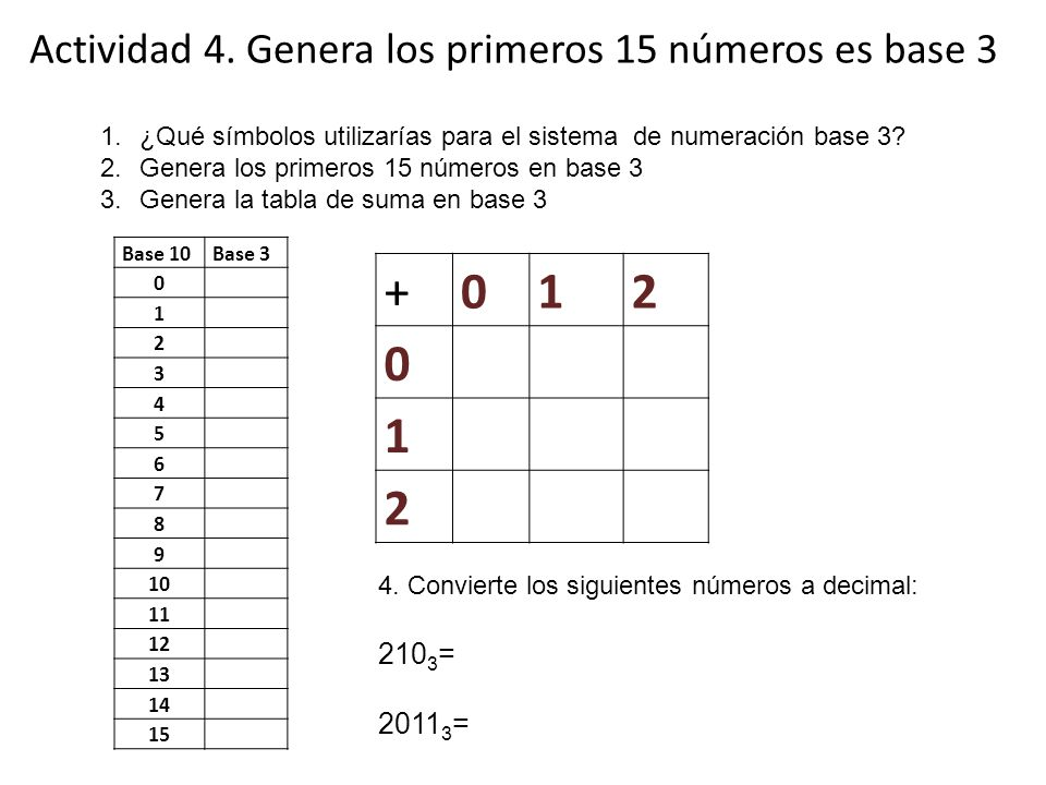 Actividad 4. Genera los primeros 15 números es base 3