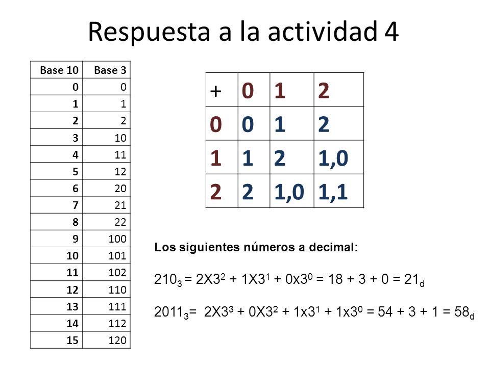 Respuesta a la actividad 4