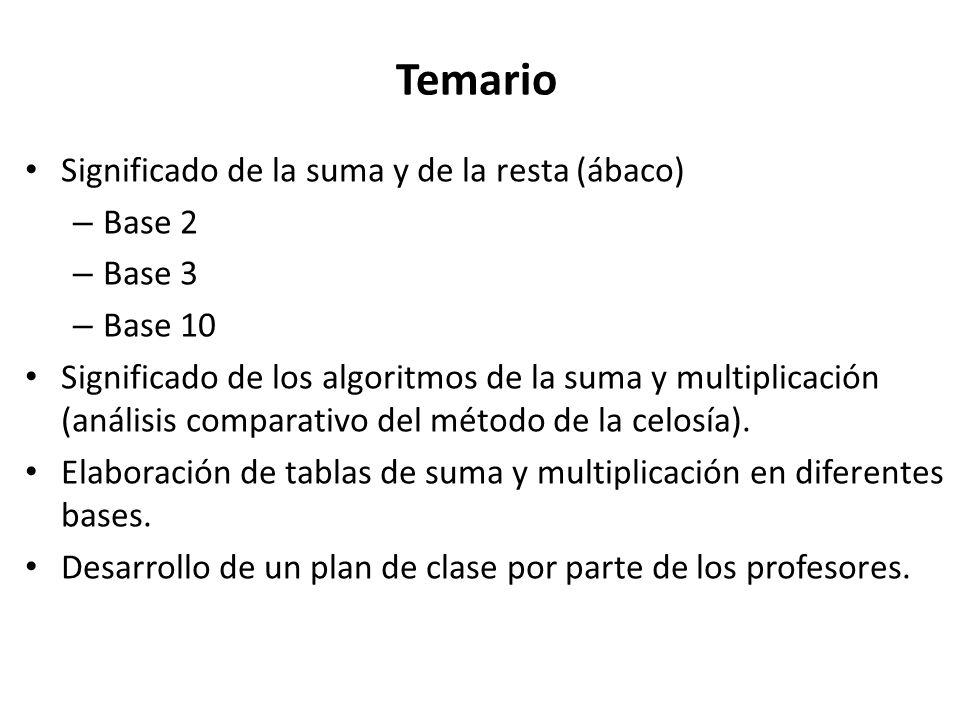 Temario Significado de la suma y de la resta (ábaco) Base 2 Base 3