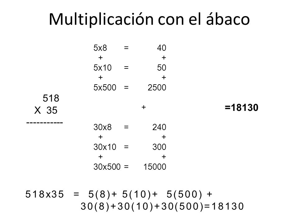 Multiplicación con el ábaco