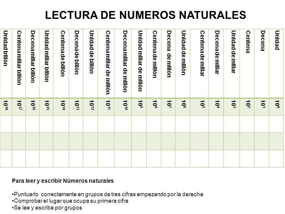 LECTURA DE NUMEROS NATURALES