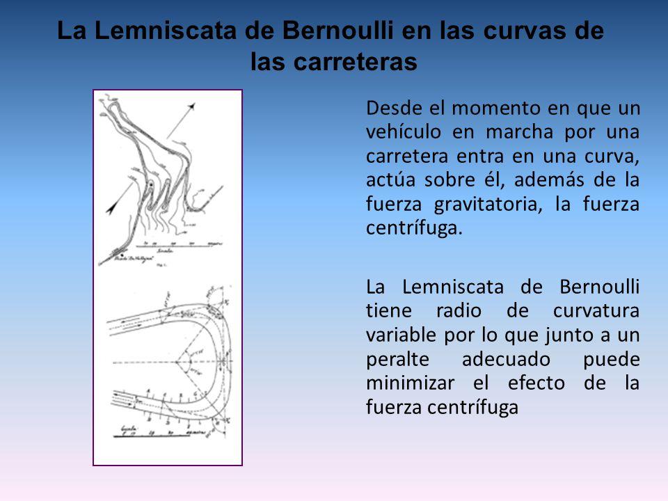 La Lemniscata de Bernoulli en las curvas de