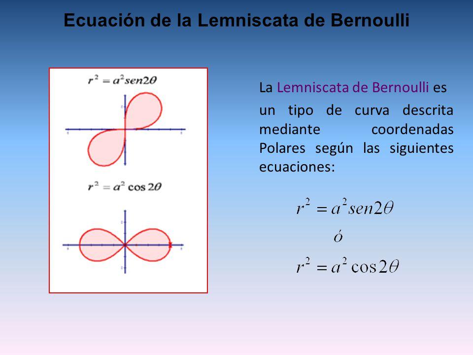 Ecuación de la Lemniscata de Bernoulli