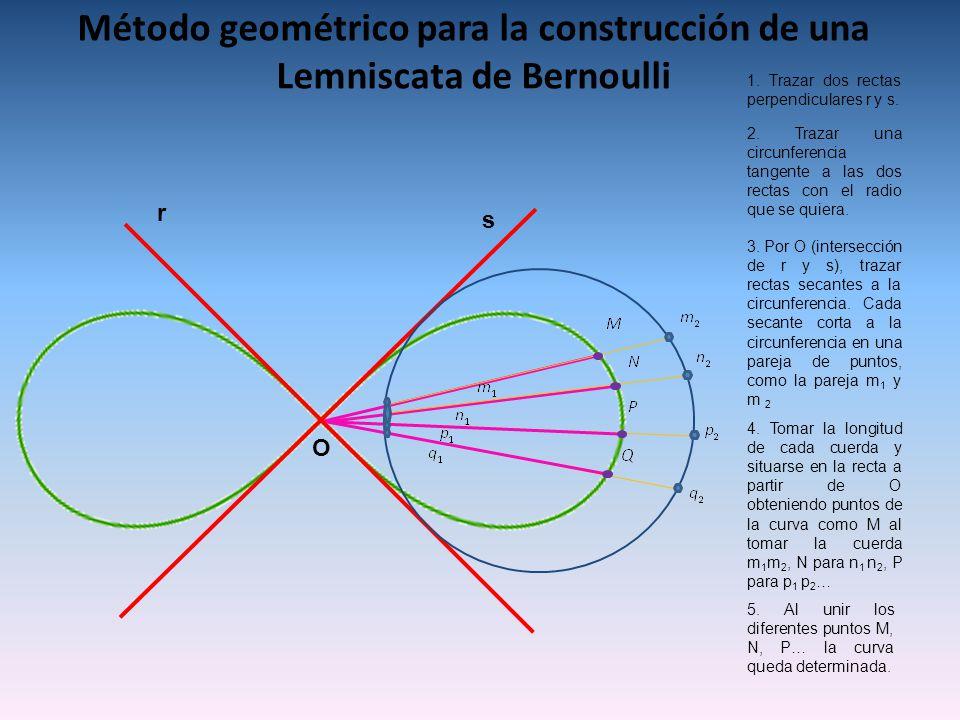 Método geométrico para la construcción de una Lemniscata de Bernoulli