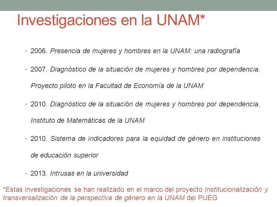 Investigaciones en la UNAM*