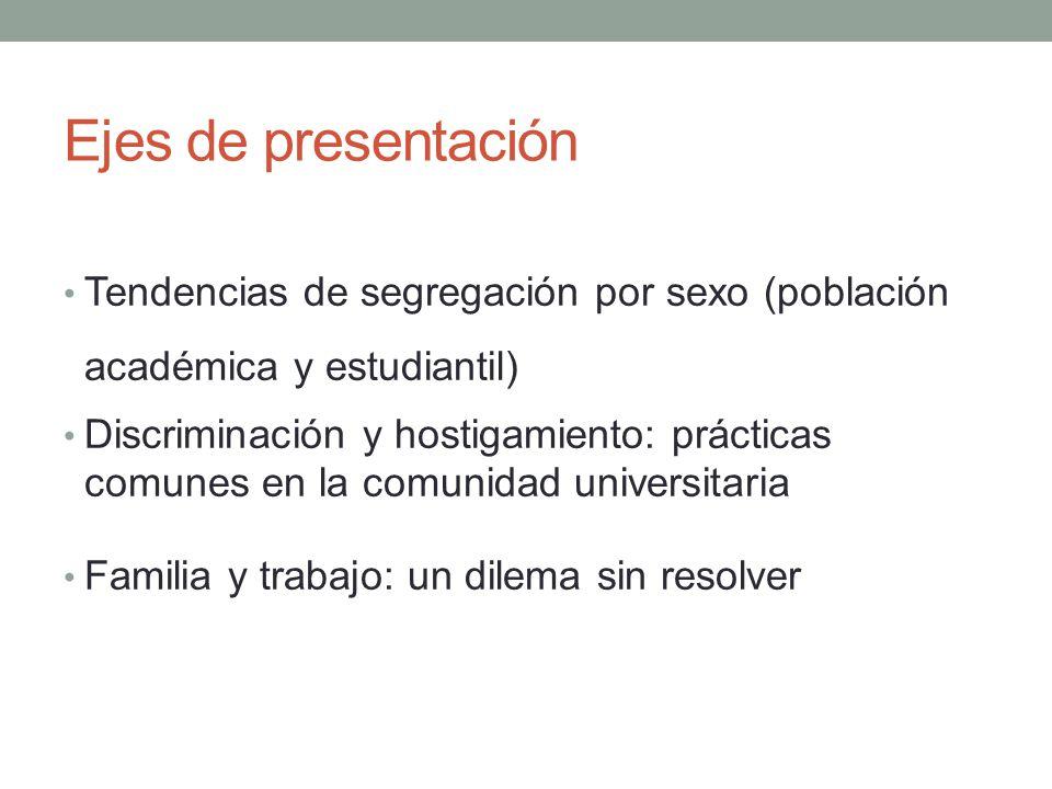Ejes de presentación Tendencias de segregación por sexo (población académica y estudiantil)