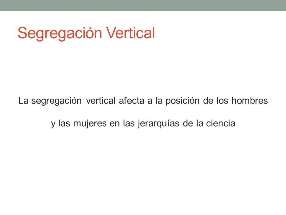 Segregación Vertical La segregación vertical afecta a la posición de los hombres y las mujeres en las jerarquías de la ciencia.