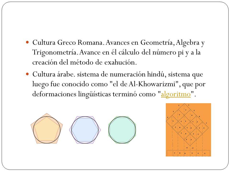 Cultura Greco Romana. Avances en Geometría, Algebra y Trigonometría