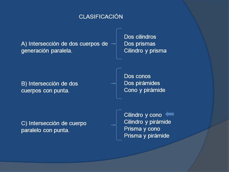 CLASIFICACIÓN Dos cilindros. Dos prismas. Cilindro y prisma. A) Intersección de dos cuerpos de generación paralela.