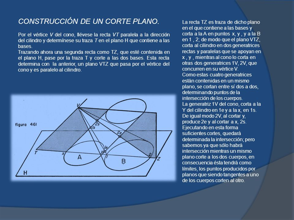 CONSTRUCCIÓN DE UN CORTE PLANO.