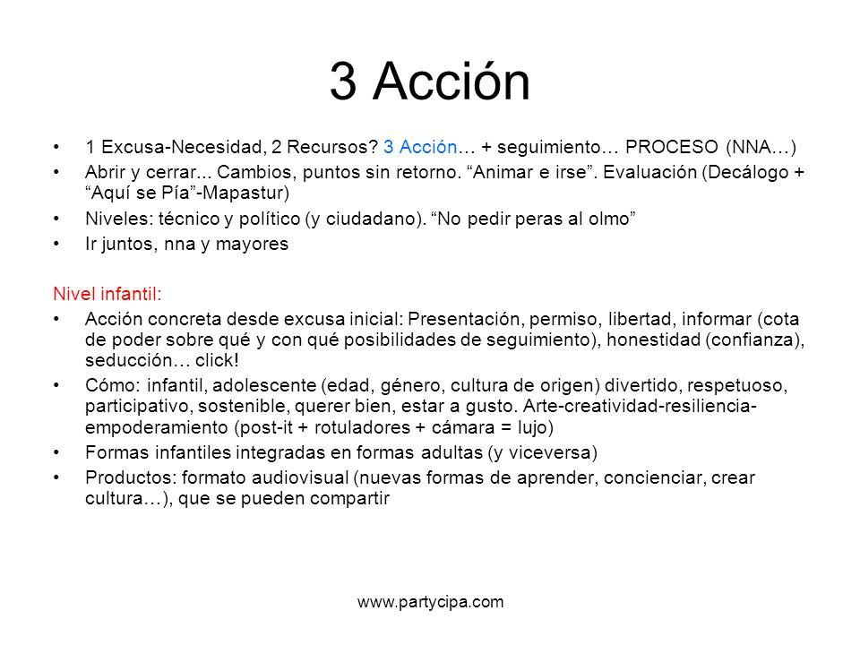 3 Acción 1 Excusa-Necesidad, 2 Recursos 3 Acción… + seguimiento… PROCESO (NNA…)