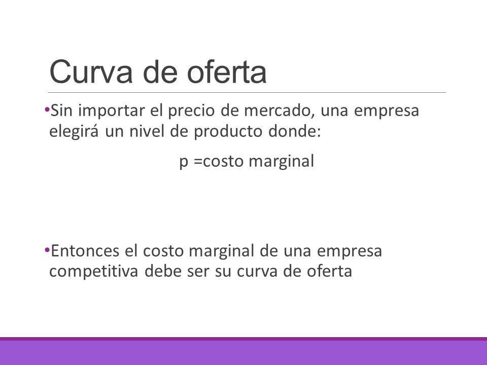Curva de oferta Sin importar el precio de mercado, una empresa elegirá un nivel de producto donde: