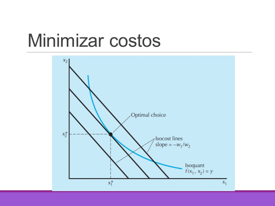 Minimizar costos