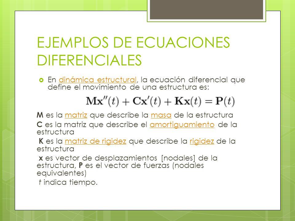 EJEMPLOS DE ECUACIONES DIFERENCIALES
