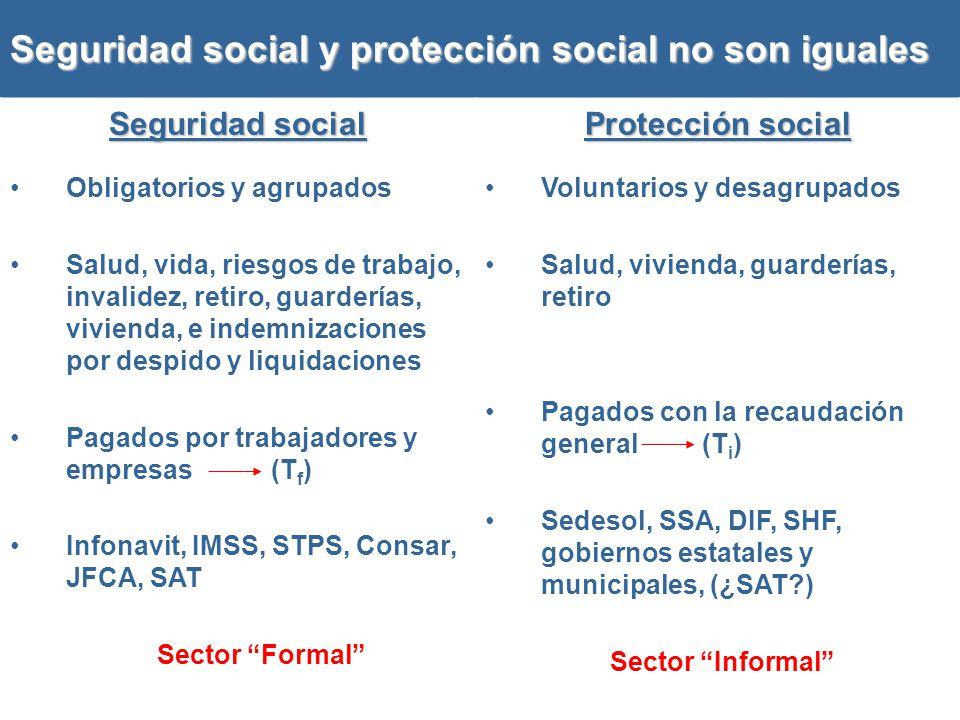 Seguridad social y protección social no son iguales