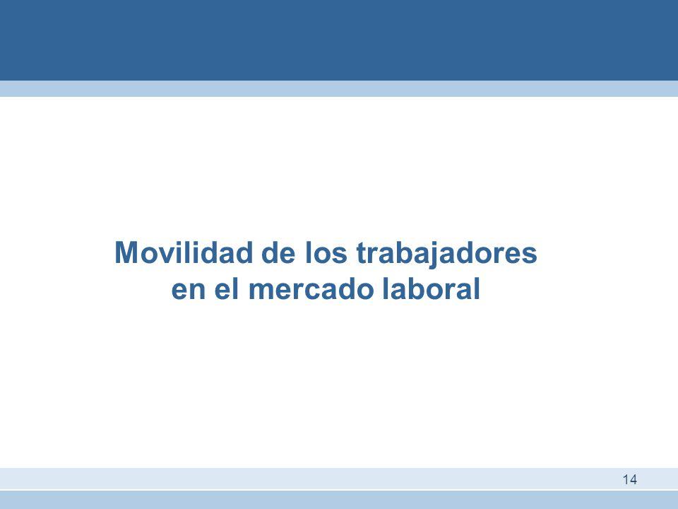 Movilidad de los trabajadores en el mercado laboral