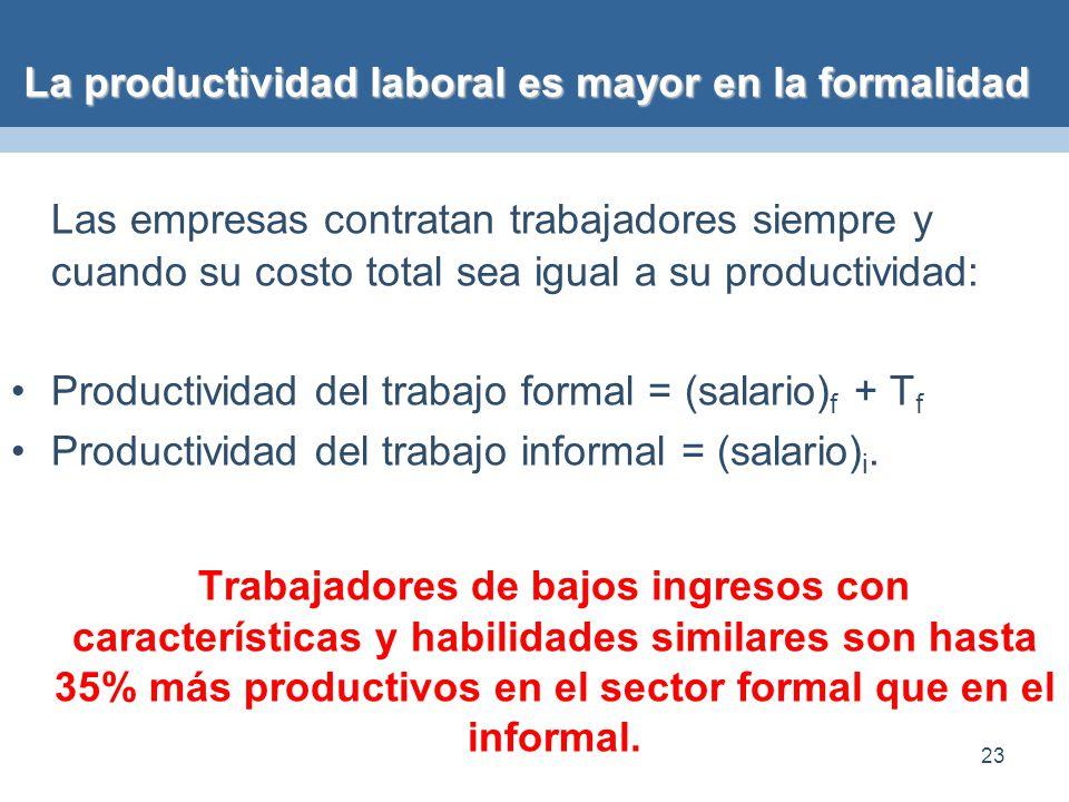La productividad laboral es mayor en la formalidad