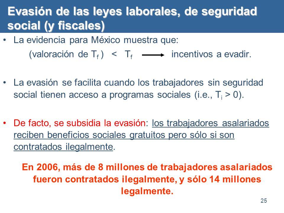 Evasión de las leyes laborales, de seguridad social (y fiscales)