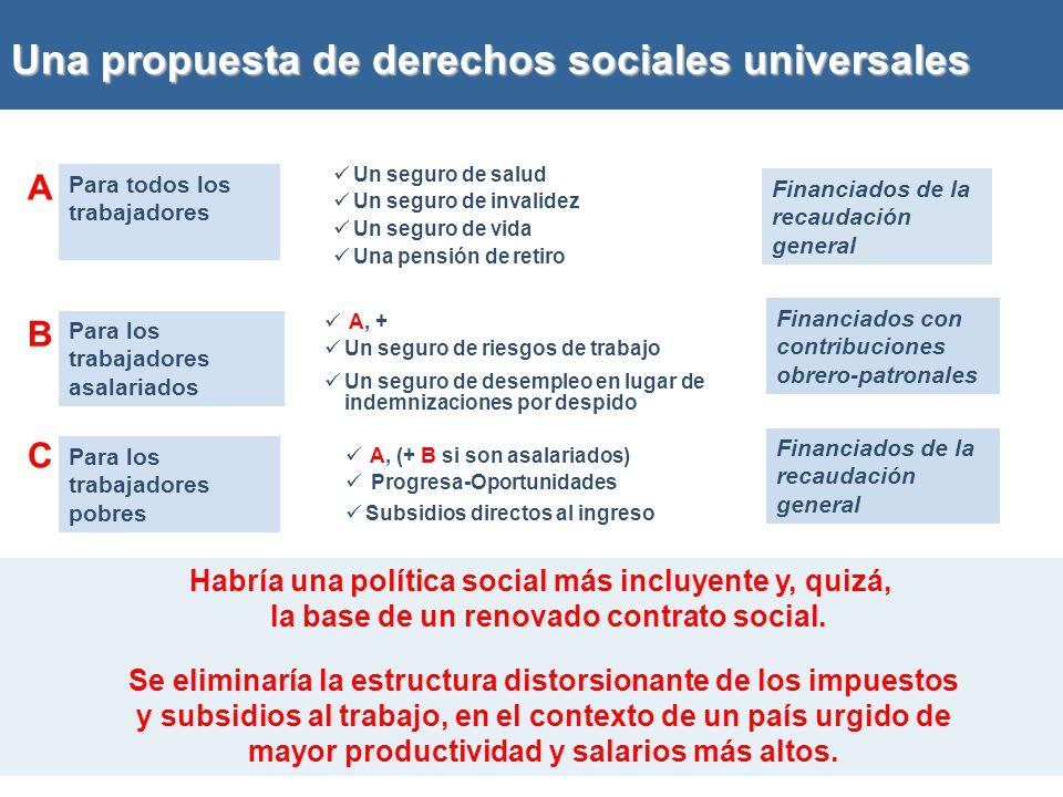 Una propuesta de derechos sociales universales