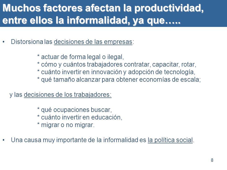 Muchos factores afectan la productividad, entre ellos la informalidad, ya que…..