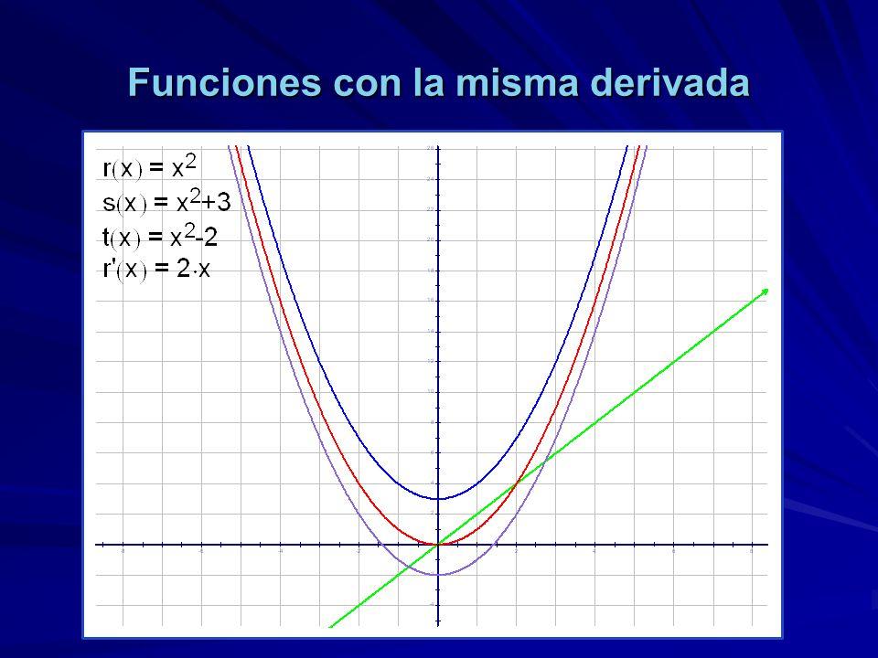 Funciones con la misma derivada