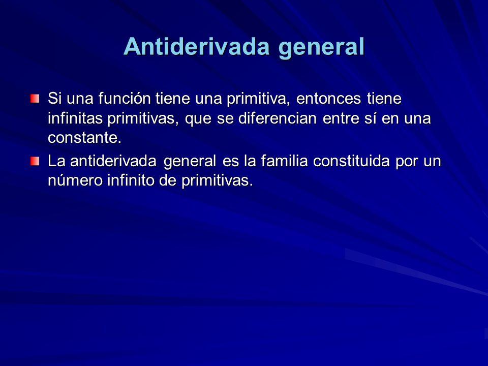 Antiderivada general Si una función tiene una primitiva, entonces tiene infinitas primitivas, que se diferencian entre sí en una constante.