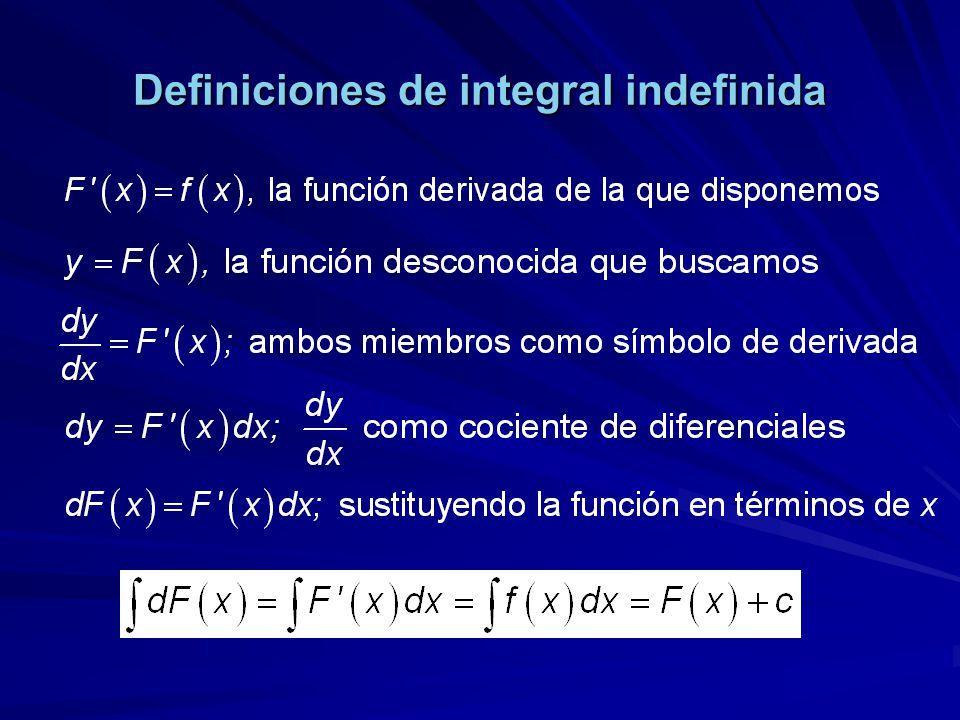 Definiciones de integral indefinida